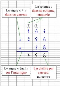 Affichage math matiques ce1 ce2 version 2 for Poser une soustraction