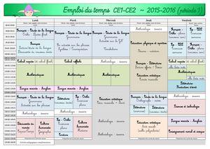 Exercice temps anglais: le present simple