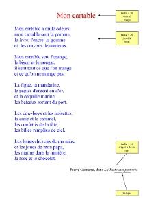 Tice Traitement De Texte Copier Un Texte Et Mettre En Page Exercice 2 Cartable D Une Maitresse